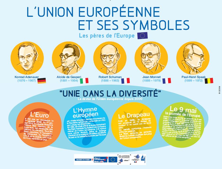 aff-union-europeenne-et-ses-symboles