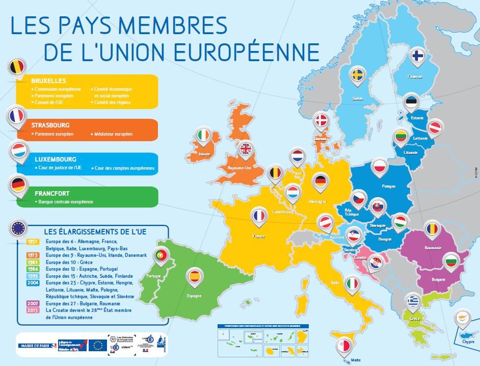 aff-les-pays-membres